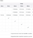 reefLED-160S-recomm-usage-DE-WEB